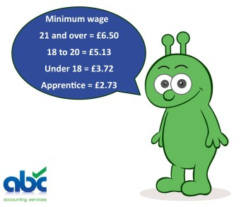 Alien minimum wage 2