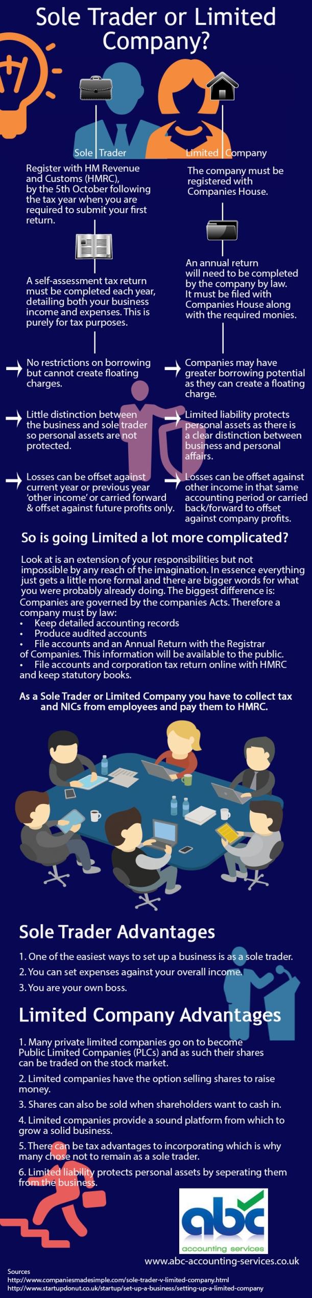 business legal status